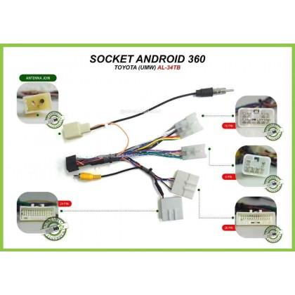 SOCKET ANDROID 360 TOYOTA (UMW)